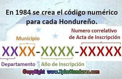 Departamentos y Municipios de Honduras Cedula de identidad