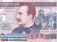 Economía de Honduras
