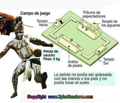 Juego De Pelota Maya Juego De Pelota Pok Ta Pok Ruinas De Copán Xplorhonduras Honduras